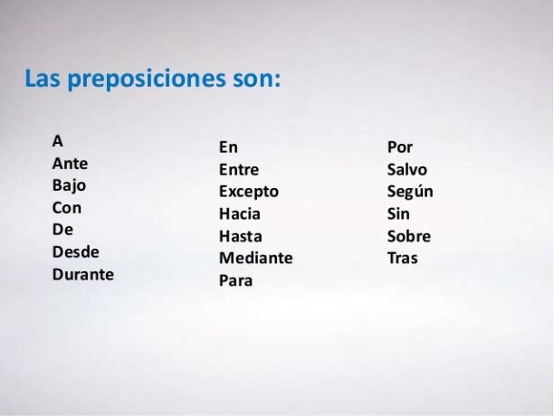 preposiciones-conjunciones-y-locuciones-3-638